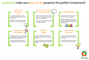 Buy-to-let Investment tips