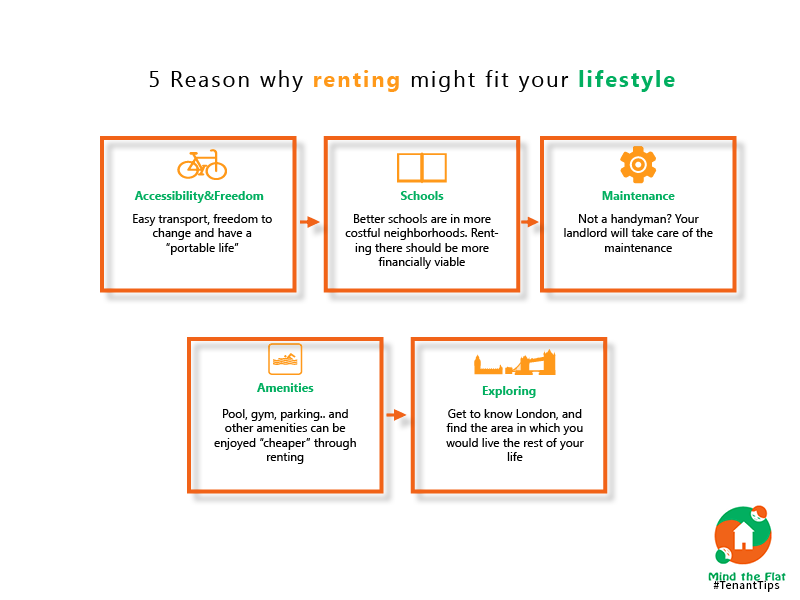 5 Reasons Why Renting Might Fir Your Lifestyle