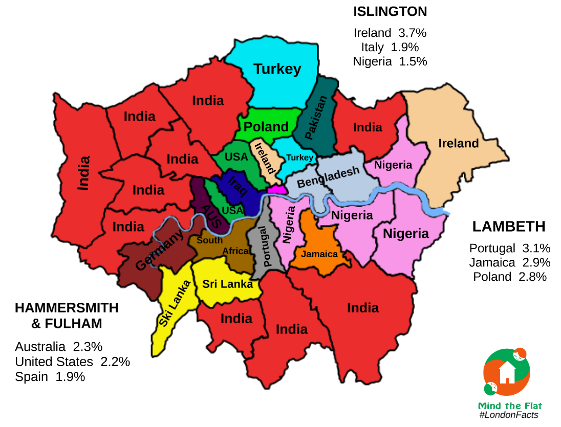 The London's foreign-born population